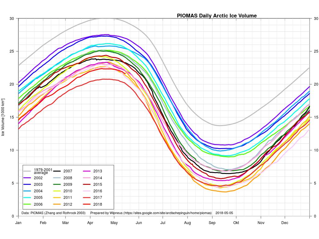 https://forum.arctic-sea-ice.net/index.php?action=dlattach;topic=119.0;attach=101090;image