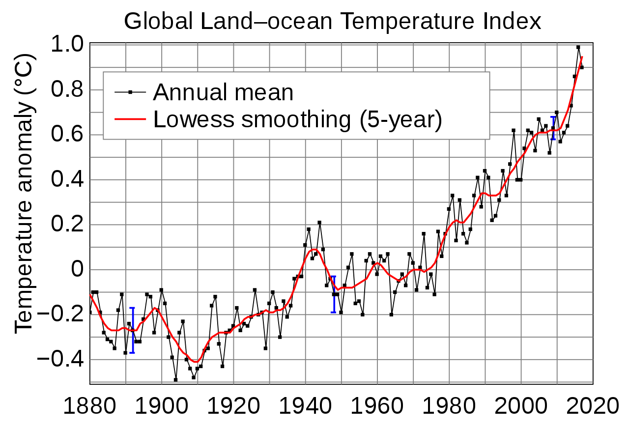 https://upload.wikimedia.org/wikipedia/commons/thumb/f/f8/Global_Temperature_Anomaly.svg/1280px-Global_Temperature_Anomaly.svg.png